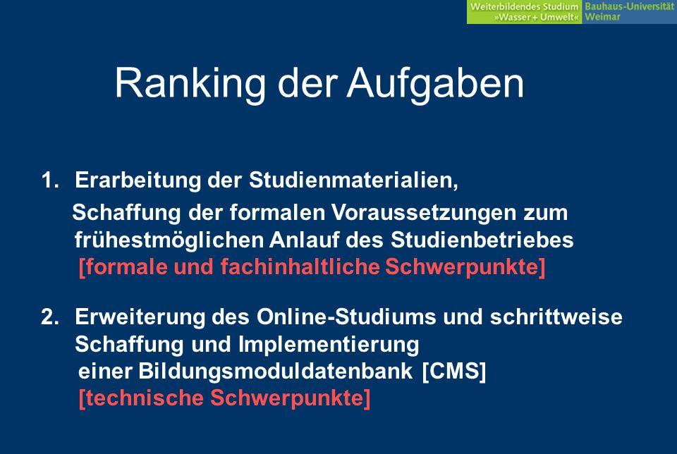 Ranking der Aufgaben 1.Erarbeitung der Studienmaterialien, Schaffung der formalen Voraussetzungen zum frühestmöglichen Anlauf Studienbetrieb 2.Erweiterung des Online-Studiums und schrittweise Schaffung und Implementierung der Bildungsmoduldatenbank [CMS]