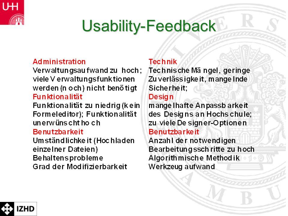 Prof. Dr. Rolf Schulmeister Usability-Feedback