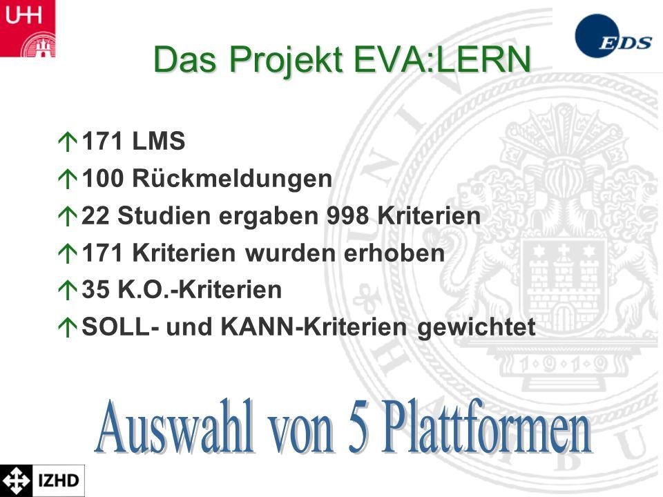 Prof. Dr. Rolf Schulmeister Das Projekt EVA:LERN á171 LMS á100 Rückmeldungen á22 Studien ergaben 998 Kriterien á171 Kriterien wurden erhoben á35 K.O.-