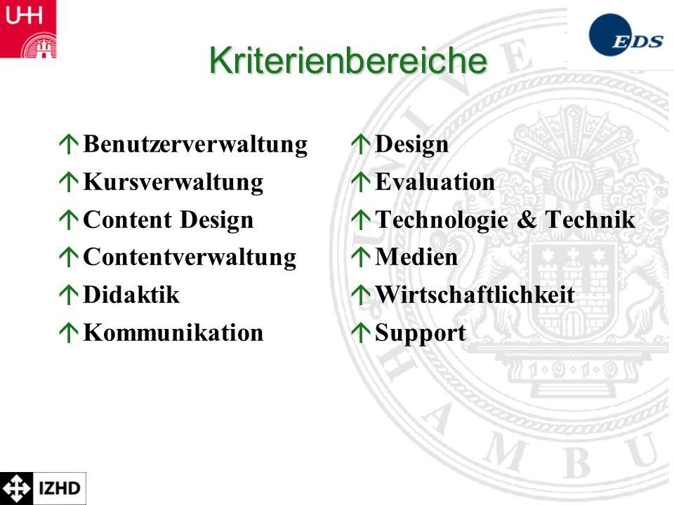 Prof. Dr. Rolf Schulmeister Kriterienbereiche áBenutzerverwaltung áKursverwaltung áContent Design áContentverwaltung áDidaktik áKommunikation áDesign