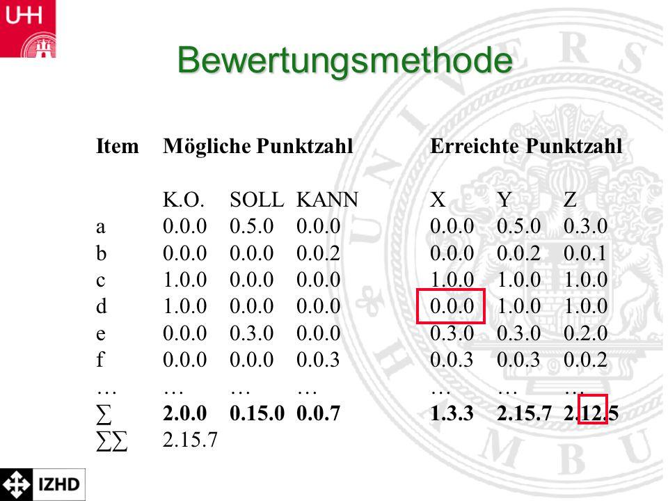 Prof. Dr. Rolf Schulmeister Bewertungsmethode ItemMögliche PunktzahlErreichte Punktzahl K.O.SOLLKANNXYZ a0.0.00.5.00.0.00.0.00.5.00.3.0 b0.0.00.0.00.0