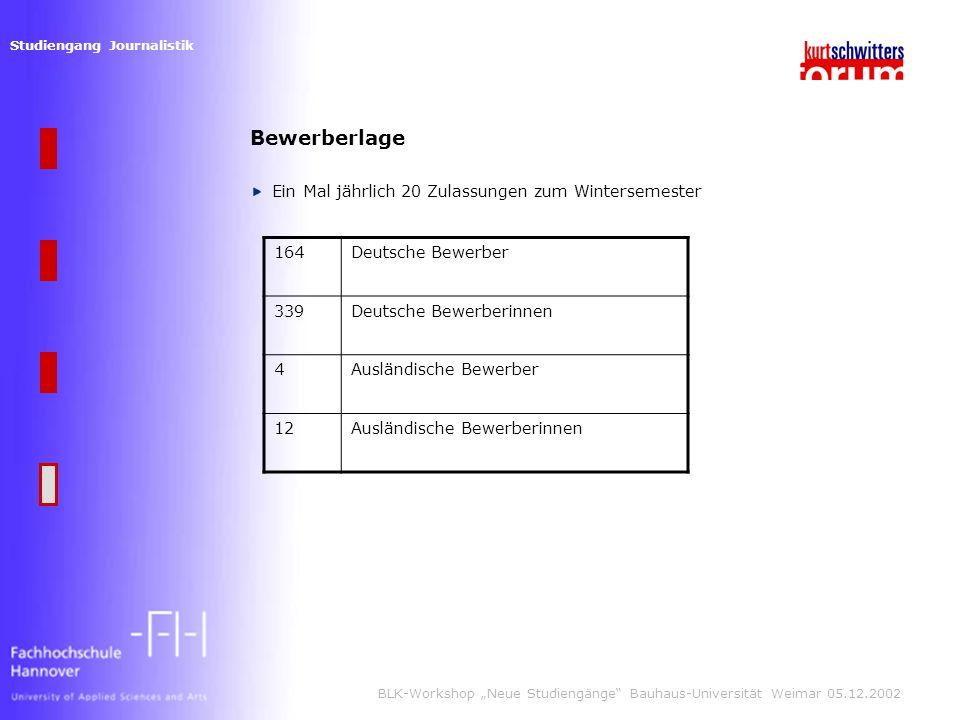 Studiengang Journalistik BLK-Workshop Neue Studiengänge Bauhaus-Universität Weimar 05.12.2002 Bewerberlage Ein Mal jährlich 20 Zulassungen zum Wintersemester 164Deutsche Bewerber 339Deutsche Bewerberinnen 4Ausländische Bewerber 12Ausländische Bewerberinnen
