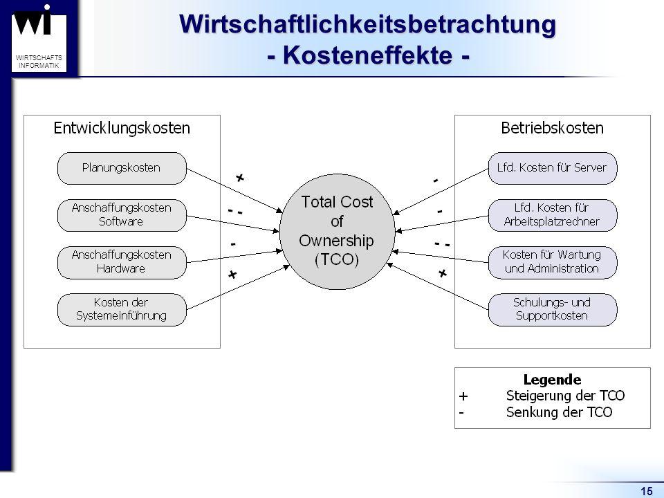 15 WIRTSCHAFTS INFORMATIK Wirtschaftlichkeitsbetrachtung - Kosteneffekte -