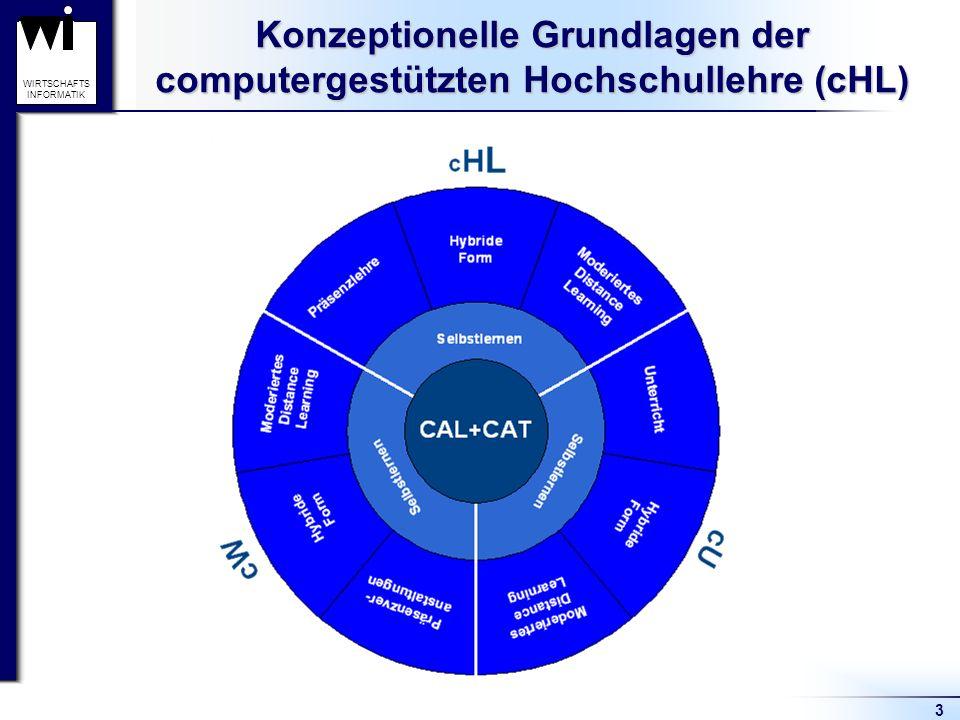 3 WIRTSCHAFTS INFORMATIK Konzeptionelle Grundlagen der computergestützten Hochschullehre (cHL)