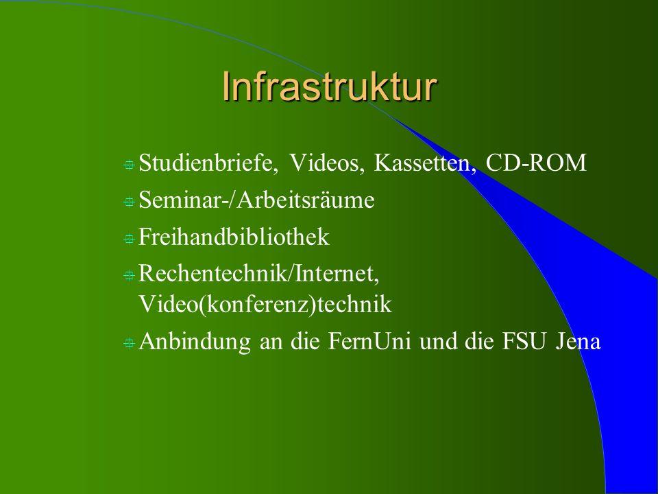 Infrastruktur ° Studienbriefe, Videos, Kassetten, CD-ROM ° Seminar-/Arbeitsräume ° Freihandbibliothek ° Rechentechnik/Internet, Video(konferenz)techni
