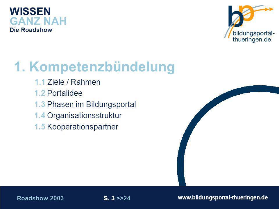 Roadshow 2003 S. 3 >>24 www.bildungsportal-thueringen.de WISSEN GANZ NAH Die Roadshow 1.
