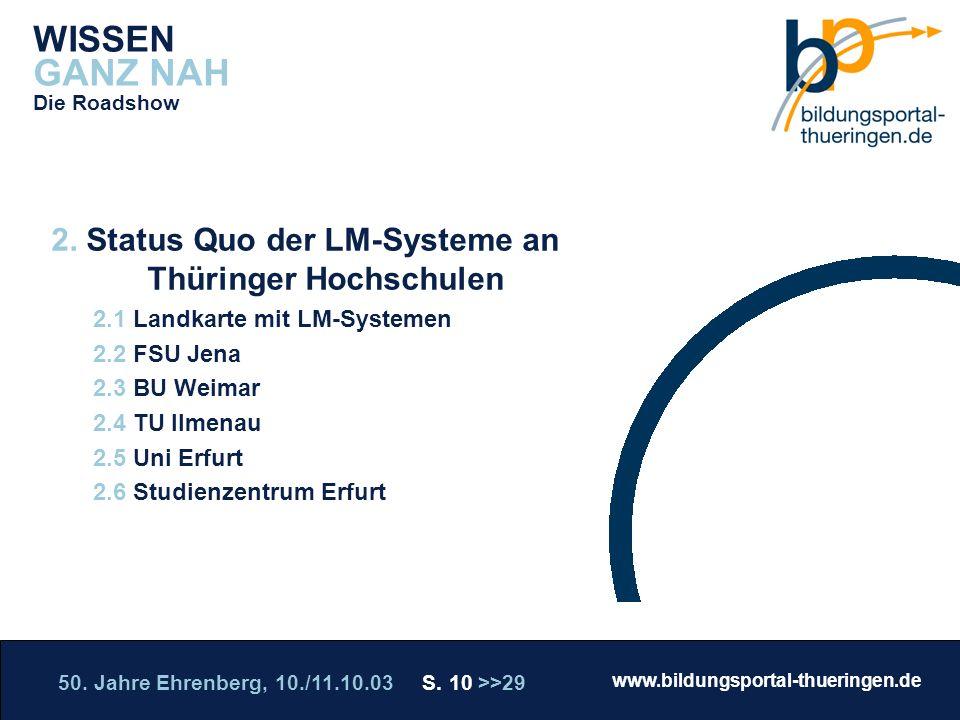 50. Jahre Ehrenberg, 10./11.10.03 S. 10 >>29 www.bildungsportal-thueringen.de WISSEN GANZ NAH Die Roadshow 2. Status Quo der LM-Systeme an Thüringer H