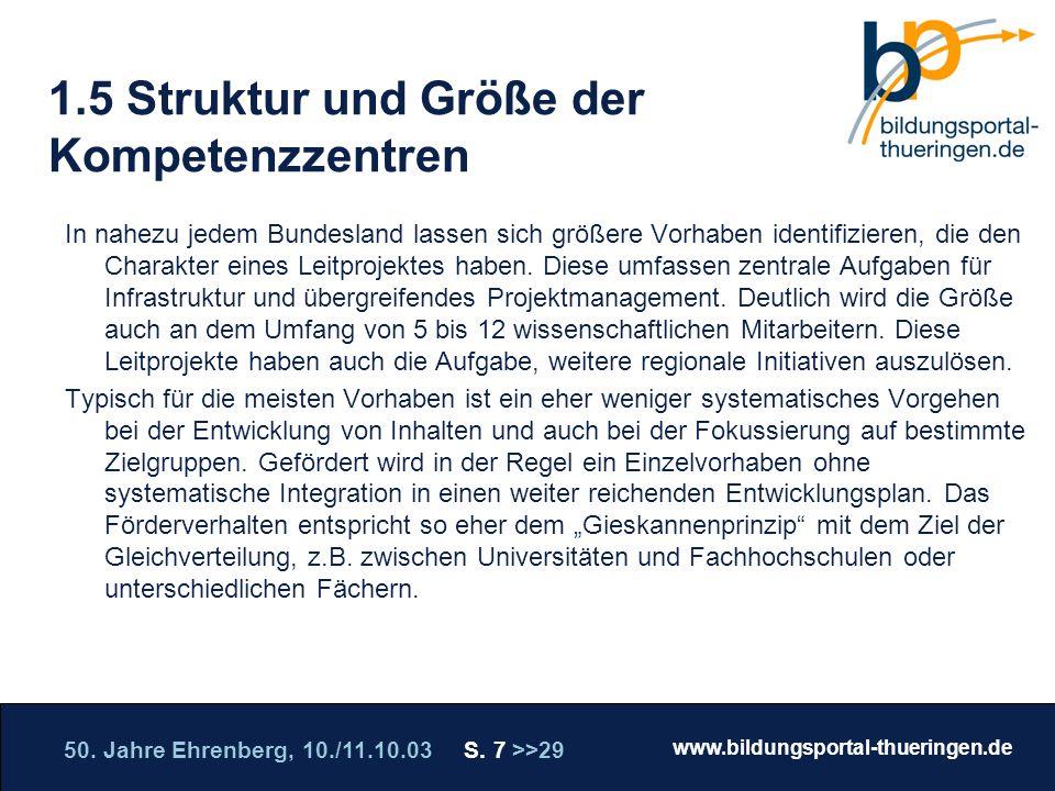 50. Jahre Ehrenberg, 10./11.10.03 S. 7 >>29 www.bildungsportal-thueringen.de WISSEN GANZ NAH Die Roadshow 1.5 Struktur und Größe der Kompetenzzentren