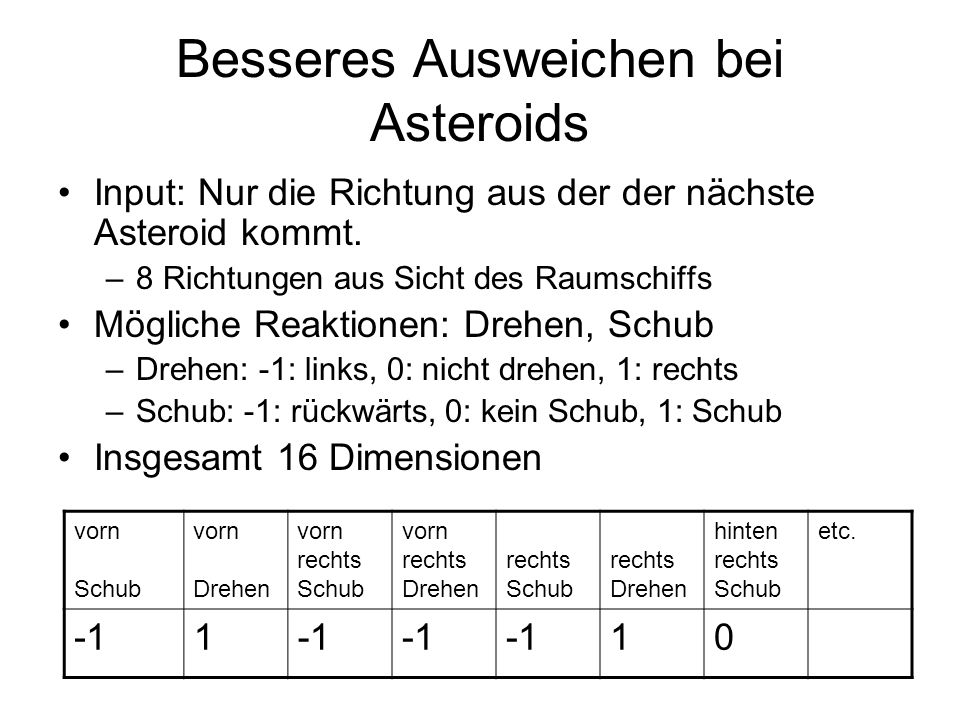 Besseres Ausweichen bei Asteroids Input: Nur die Richtung aus der der nächste Asteroid kommt. –8 Richtungen aus Sicht des Raumschiffs Mögliche Reaktio