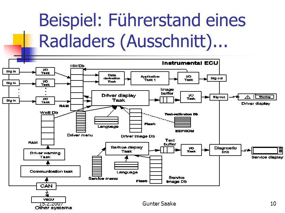 15.2.2007Gunter Saake10 Beispiel: Führerstand eines Radladers (Ausschnitt)...