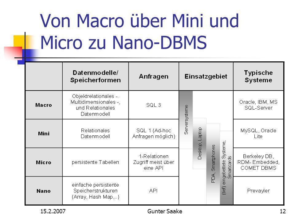 15.2.2007Gunter Saake12 Von Macro über Mini und Micro zu Nano-DBMS