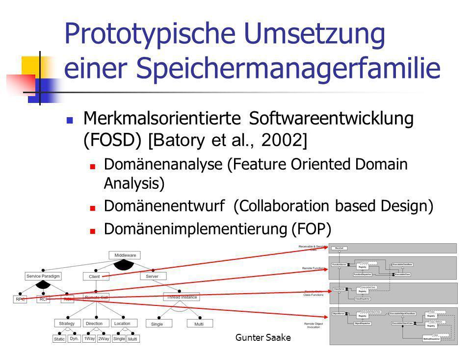 15.2.2007Gunter Saake27 Prototypische Umsetzung einer Speichermanagerfamilie Merkmalsorientierte Softwareentwicklung (FOSD) [Batory et al., 2002] Domänenanalyse (Feature Oriented Domain Analysis) Domänenentwurf (Collaboration based Design) Domänenimplementierung (FOP)