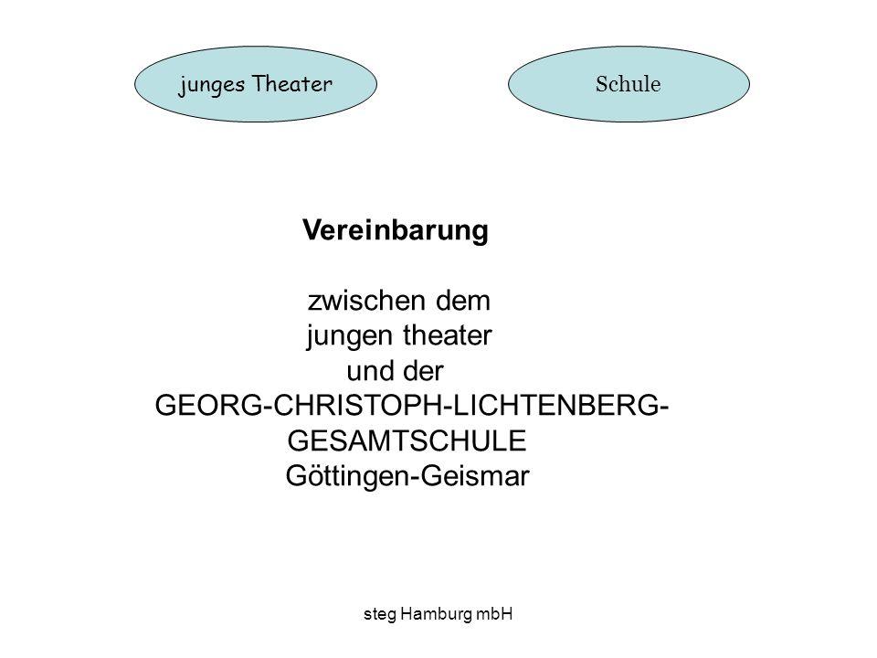 steg Hamburg mbH junges Theater Schule Vereinbarung zwischen dem jungen theater und der GEORG-CHRISTOPH-LICHTENBERG- GESAMTSCHULE Göttingen-Geismar