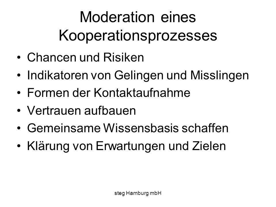 steg Hamburg mbH Moderation eines Kooperationsprozesses Chancen und Risiken Indikatoren von Gelingen und Misslingen Formen der Kontaktaufnahme Vertrau