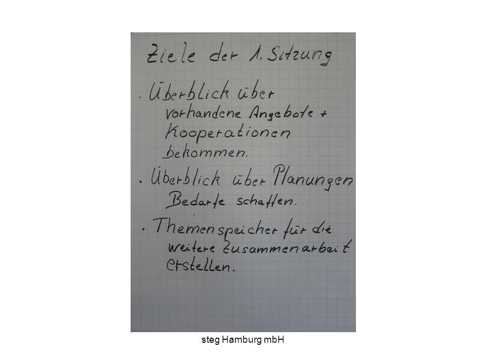 steg Hamburg mbH Vielen Dank für Ihre Aufmerksamkeit! krimhild.strenger@steg-hh.de