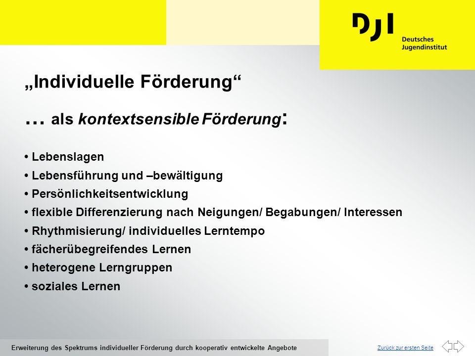 Zurück zur ersten Seite Erweiterung des Spektrums individueller Förderung durch kooperativ entwickelte Angebote Individuelle Förderung … als kontextse