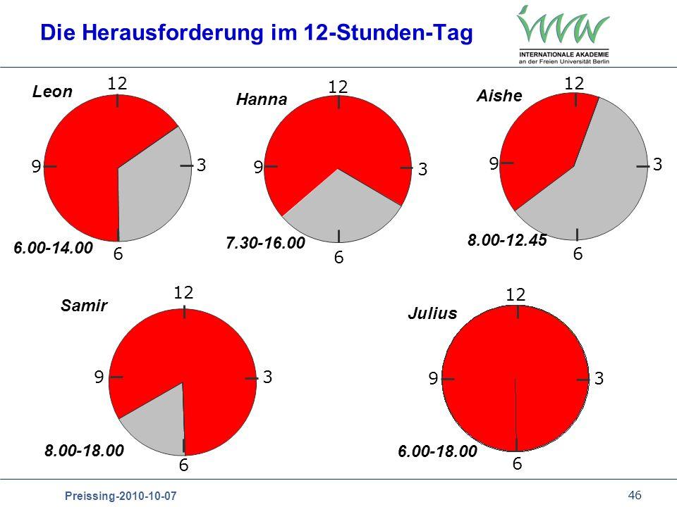 46 Preissing-2010-10-07 12 93 6 Julius 6.00-18.00 12 93 6 Samir 8.00-18.00 12 9 3 6 Aishe 8.00-12.45 3 12 9 6 Hanna 7.30-16.00 12 9 3 6 Leon 6.00-14.0