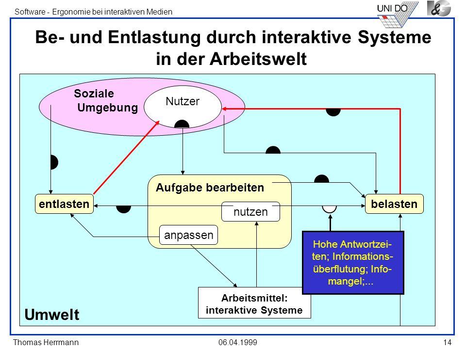 Thomas Herrmann Software - Ergonomie bei interaktiven Medien 06.04.199914 Umwelt Soziale Umgebung Be- und Entlastung durch interaktive Systeme in der