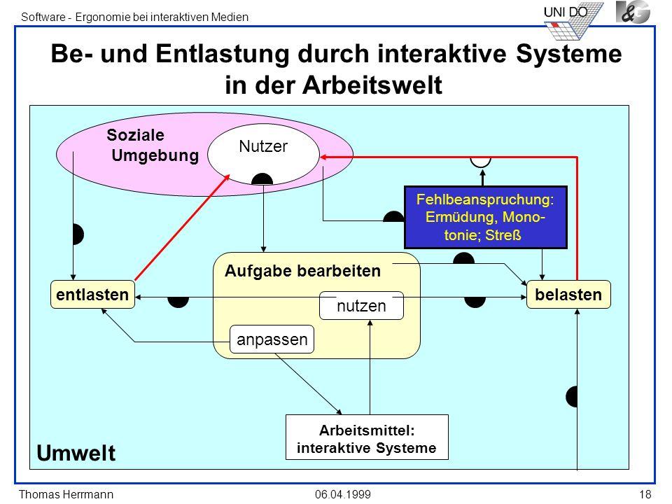 Thomas Herrmann Software - Ergonomie bei interaktiven Medien 06.04.199918 Umwelt Soziale Umgebung Be- und Entlastung durch interaktive Systeme in der