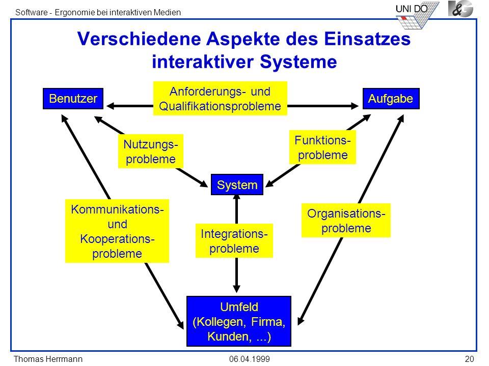Thomas Herrmann Software - Ergonomie bei interaktiven Medien 06.04.199920 Verschiedene Aspekte des Einsatzes interaktiver Systeme BenutzerAufgabe Umfe