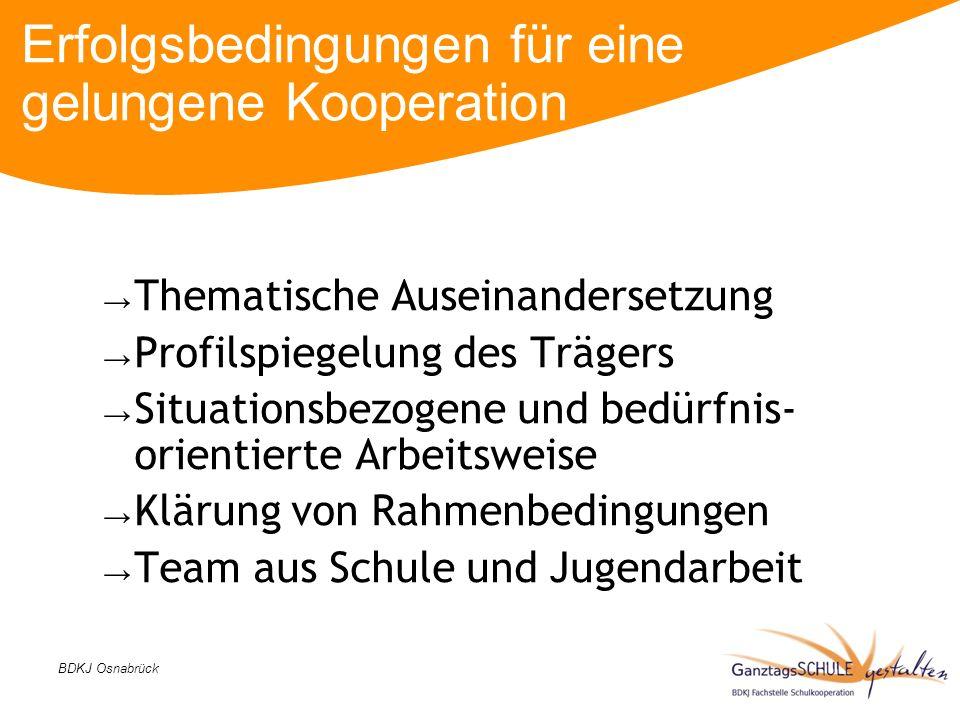 Thematische Auseinandersetzung Profilspiegelung des Trägers Situationsbezogene und bedürfnis- orientierte Arbeitsweise Klärung von Rahmenbedingungen T