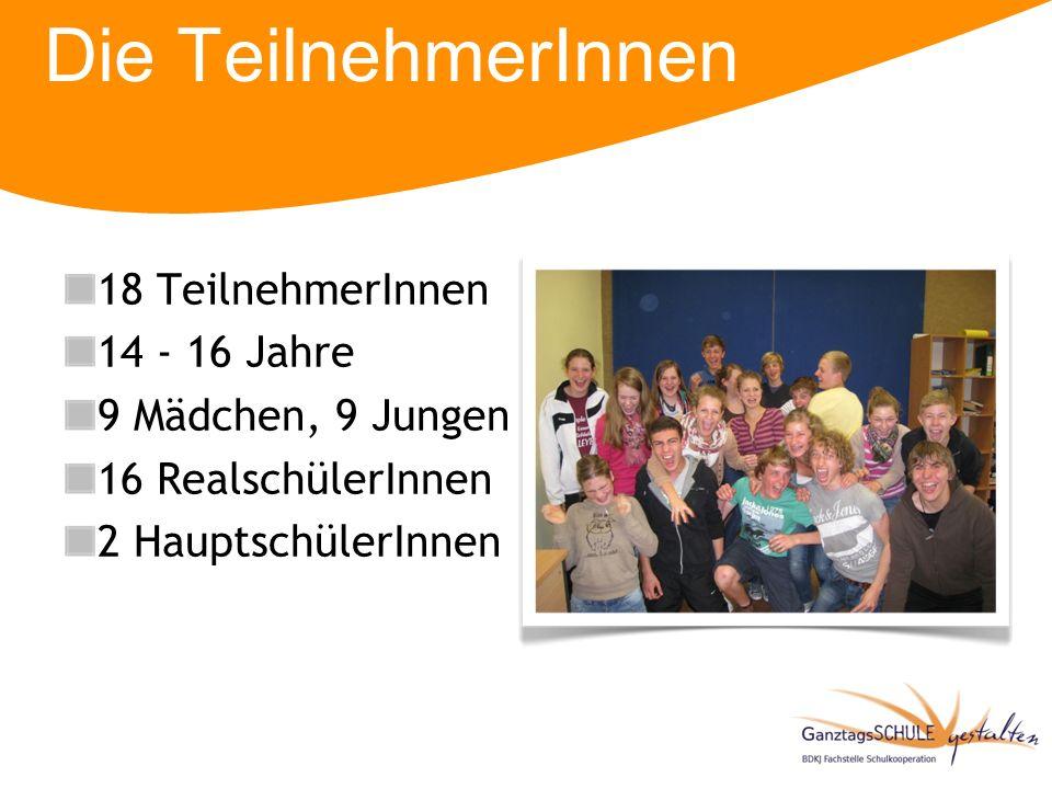 Die TeilnehmerInnen 18 TeilnehmerInnen 14 - 16 Jahre 9 Mädchen, 9 Jungen 16 RealschülerInnen 2 HauptschülerInnen