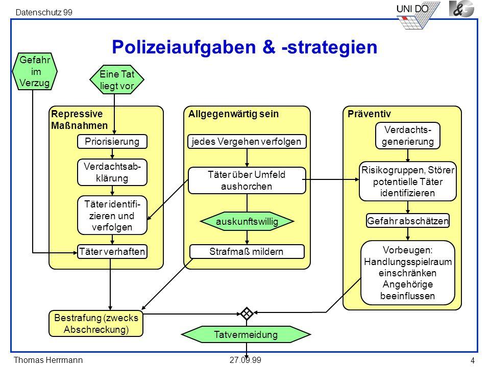 Thomas Herrmann Datenschutz 99 27.09.99 4 Allgegenwärtig sein Polizeiaufgaben & -strategien Eine Tat liegt vor Repressive Maßnahmen Priorisierung Verd