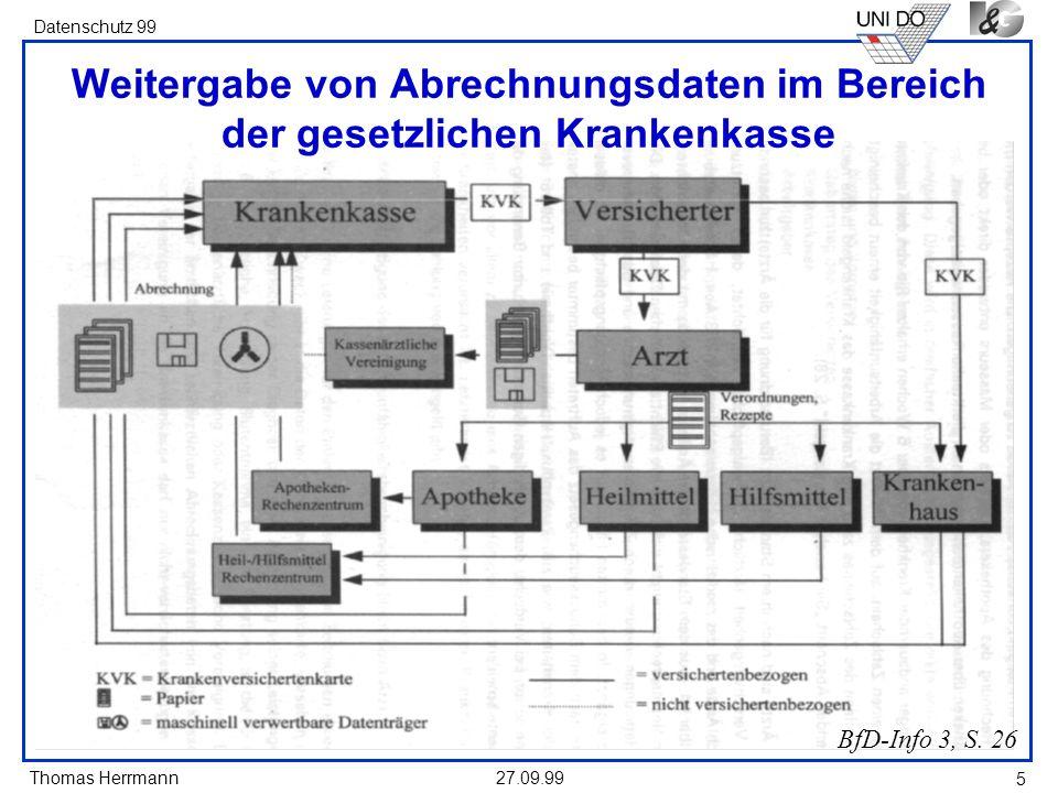 Thomas Herrmann Datenschutz 99 27.09.99 5 Weitergabe von Abrechnungsdaten im Bereich der gesetzlichen Krankenkasse BfD-Info 3, S. 26