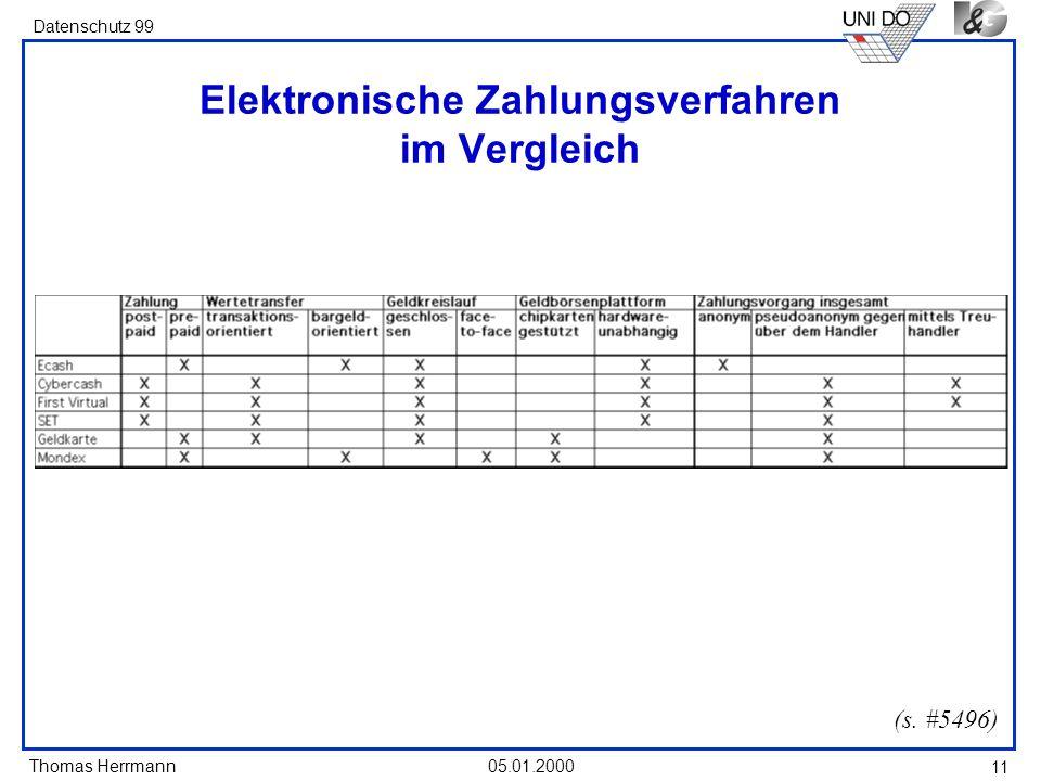 Thomas Herrmann Datenschutz 99 05.01.2000 11 Elektronische Zahlungsverfahren im Vergleich (s. #5496)