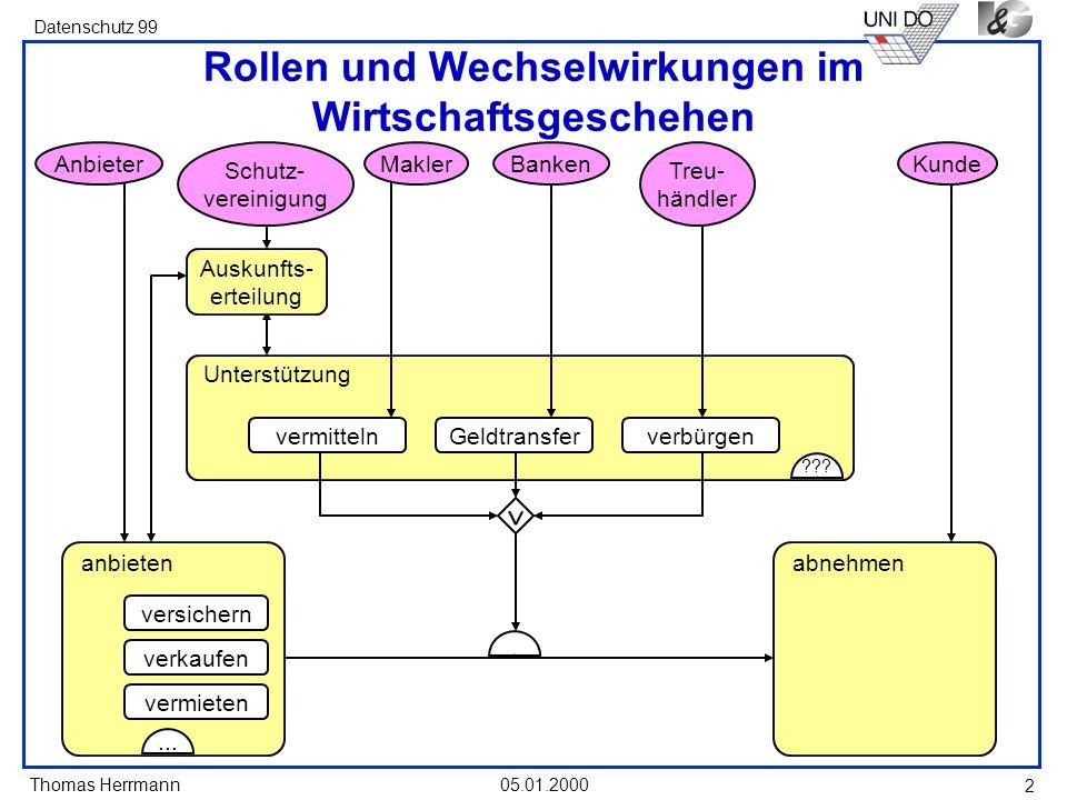 Thomas Herrmann Datenschutz 99 05.01.2000 2 anbieten Rollen und Wechselwirkungen im Wirtschaftsgeschehen verkaufen versichern vermieten... abnehmen Un
