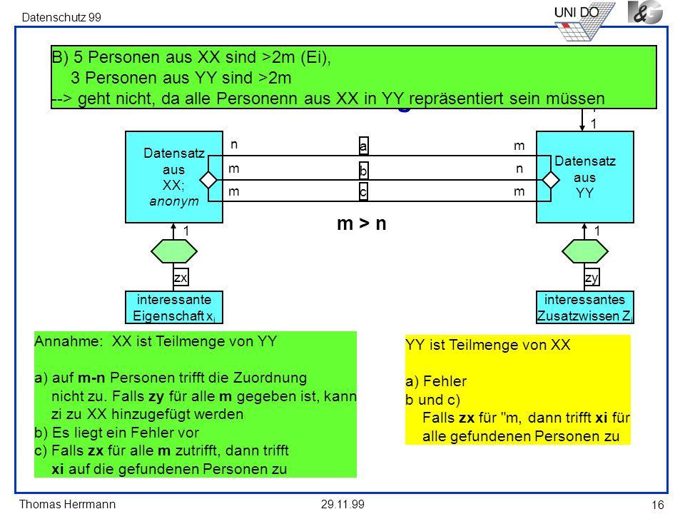 Thomas Herrmann Datenschutz 99 29.11.99 16 Datensatz aus XX; anonym interessante Eigenschaft x i zx 1 interessante Person Datensatz aus YY interessant
