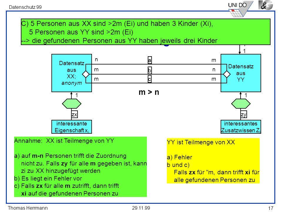 Thomas Herrmann Datenschutz 99 29.11.99 17 Datensatz aus XX; anonym interessante Eigenschaft x i zx 1 interessante Person Datensatz aus YY interessantes Zusatzwissen Z i zy 1 n m m a b c m n m m > n 1111 Mögliche Ergebnisse der Zuordnung Annahme: XX ist Teilmenge von YY a) auf m-n Personen trifft die Zuordnung nicht zu.
