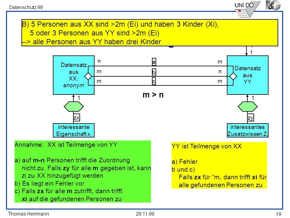 Thomas Herrmann Datenschutz 99 29.11.99 19 Datensatz aus XX; anonym interessante Eigenschaft x i zx 1 interessante Person Datensatz aus YY interessantes Zusatzwissen Z i zy 1 n m m a b c m n m m > n 1111 Mögliche Ergebnisse der Zuordnung Annahme: XX ist Teilmenge von YY a) auf m-n Personen trifft die Zuordnung nicht zu.