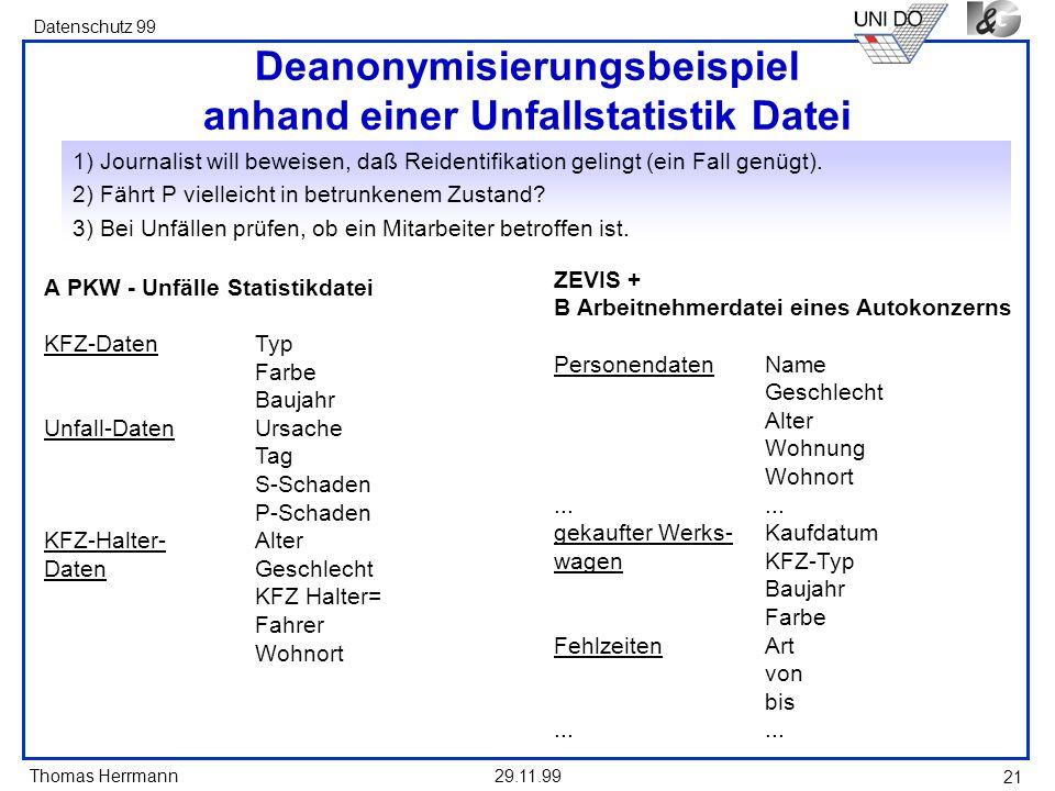 Thomas Herrmann Datenschutz 99 29.11.99 21 Deanonymisierungsbeispiel anhand einer Unfallstatistik Datei 1) Journalist will beweisen, daß Reidentifikation gelingt (ein Fall genügt).