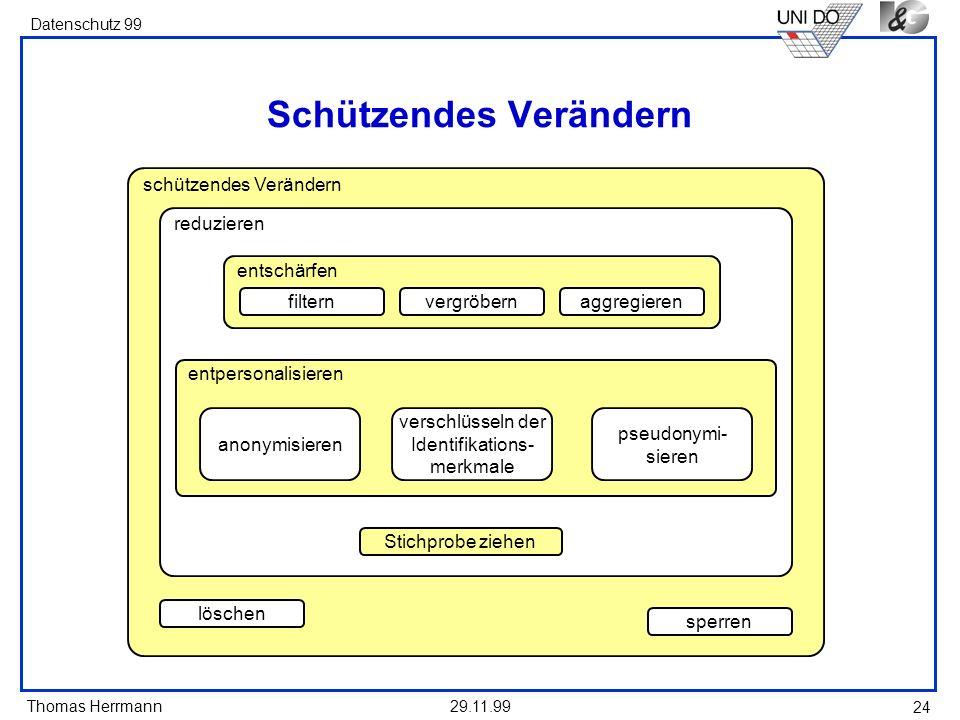 Thomas Herrmann Datenschutz 99 29.11.99 24 Schützendes Verändern schützendes Verändern reduzieren entschärfen filternvergröbernaggregieren entpersonalisieren anonymisieren verschlüsseln der Identifikations- merkmale pseudonymi- sieren Stichprobe ziehen löschen sperren