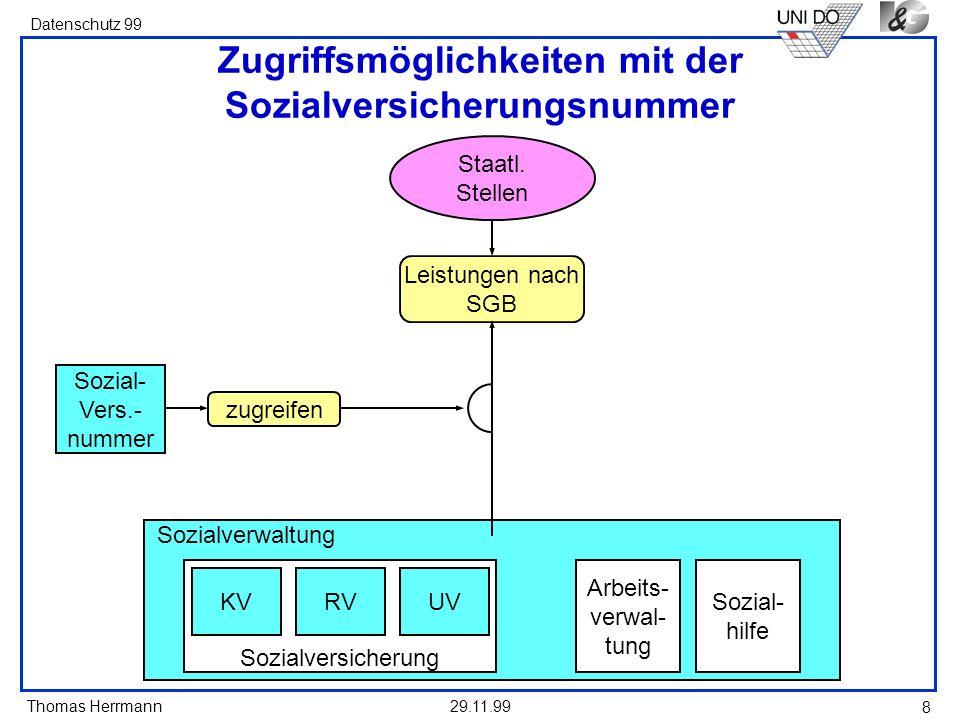 Thomas Herrmann Datenschutz 99 29.11.99 8 Zugriffsmöglichkeiten mit der Sozialversicherungsnummer Leistungen nach SGB Sozialverwaltung Sozialversicherung KVRVUV Arbeits- verwal- tung Sozial- hilfe Staatl.