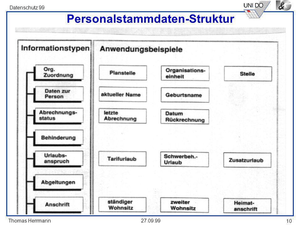 Thomas Herrmann Datenschutz 99 27.09.99 10 Personalstammdaten-Struktur