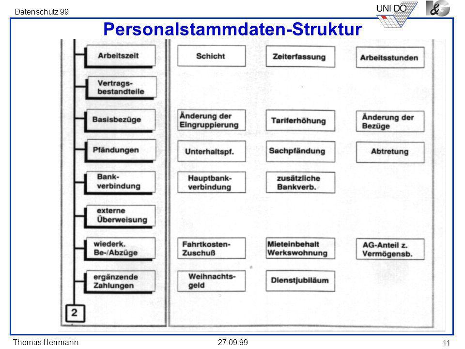 Thomas Herrmann Datenschutz 99 27.09.99 11 Personalstammdaten-Struktur