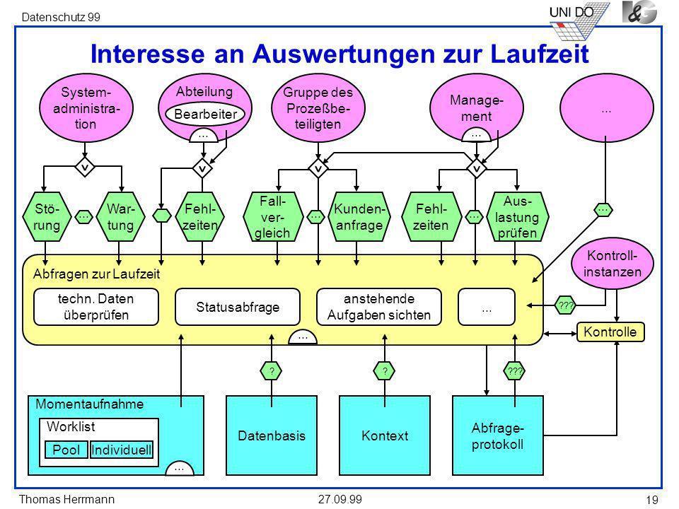Thomas Herrmann Datenschutz 99 27.09.99 19 Momentaufnahme Interesse an Auswertungen zur Laufzeit System- administra- tion...