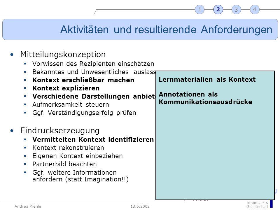 13.6.2002 Informatik & Gesellschaft Andrea Kienle Folie 14 2341 Aktivitäten und resultierende Anforderungen Mitteilungskonzeption Vorwissen des Rezipi
