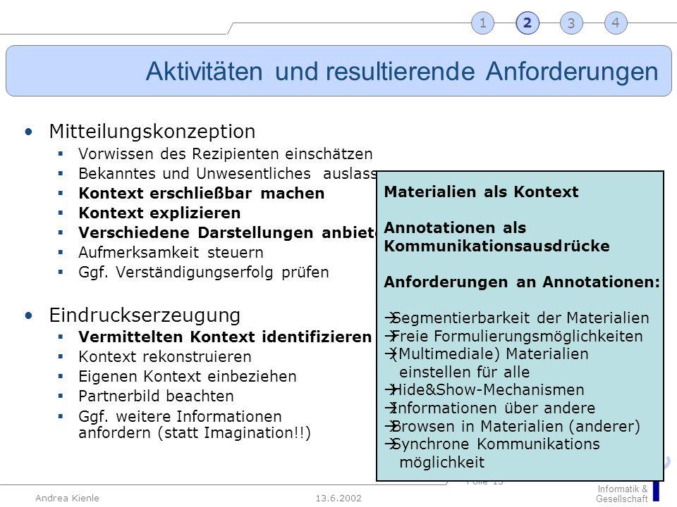 13.6.2002 Informatik & Gesellschaft Andrea Kienle Folie 15 2341 Aktivitäten und resultierende Anforderungen Mitteilungskonzeption Vorwissen des Rezipi