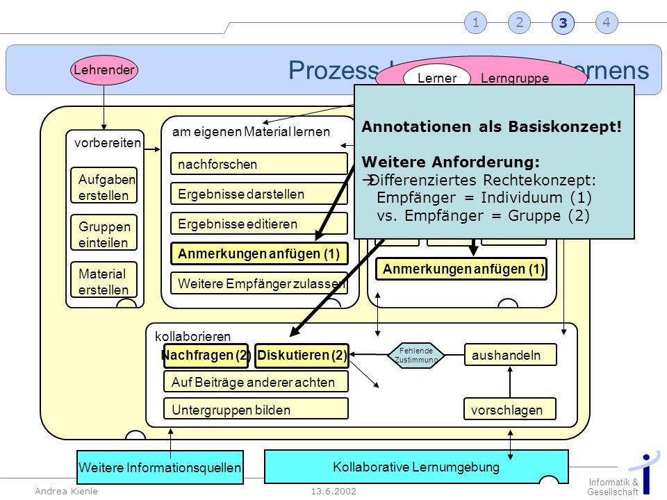 13.6.2002 Informatik & Gesellschaft Andrea Kienle Folie 20 2341 Kollaborative Lernumgebung am eigenen Material lernen mit Material anderer lernen vorb
