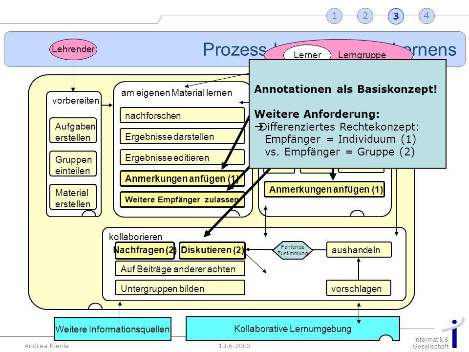 13.6.2002 Informatik & Gesellschaft Andrea Kienle Folie 21 2341 Kollaborative Lernumgebung am eigenen Material lernen mit Material anderer lernen vorb