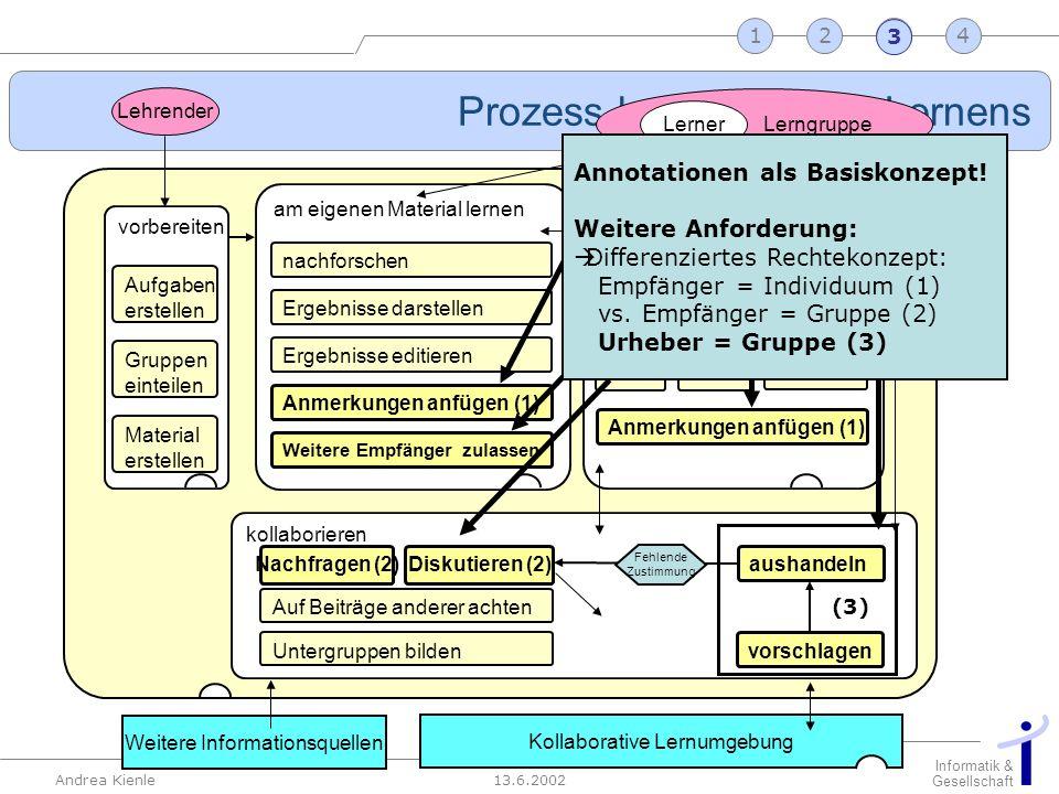 13.6.2002 Informatik & Gesellschaft Andrea Kienle Folie 22 2341 Kollaborative Lernumgebung am eigenen Material lernen mit Material anderer lernen vorb