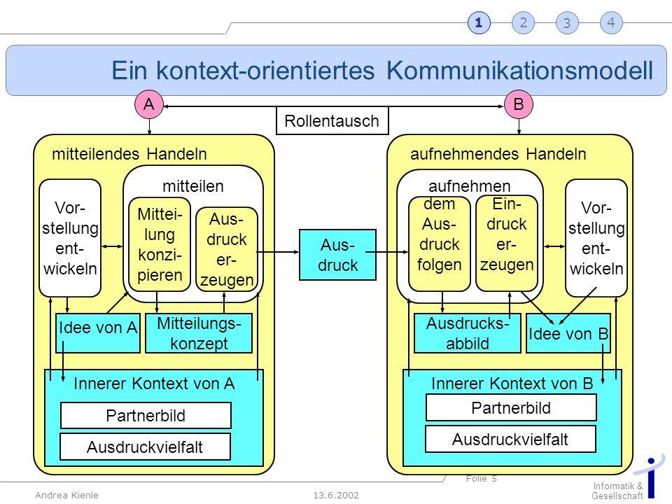 13.6.2002 Informatik & Gesellschaft Andrea Kienle Folie 5 2341 Ein kontext-orientiertes Kommunikationsmodell B Rollentausch A mitteilendes Handeln mit