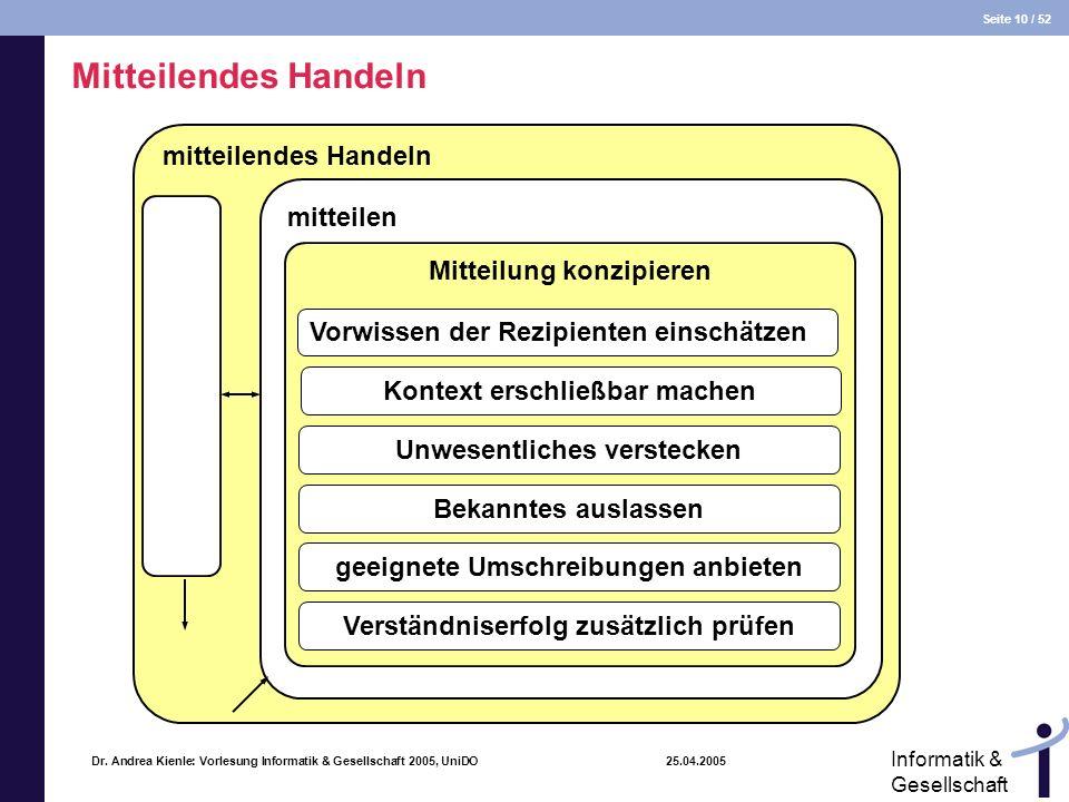 Seite 10 / 52 Informatik & Gesellschaft Dr. Andrea Kienle: Vorlesung Informatik & Gesellschaft 2005, UniDO 25.04.2005 mitteilendes Handeln Mitteilung