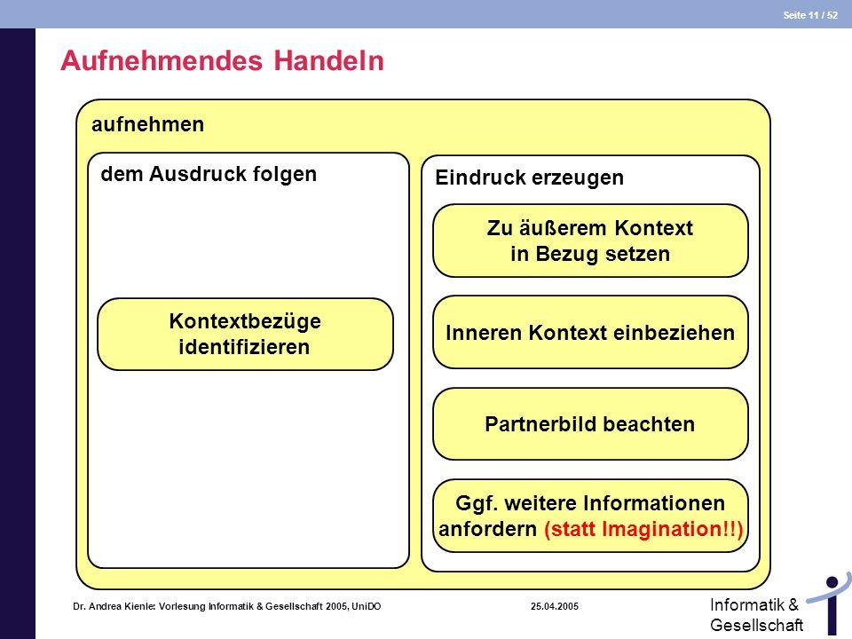 Seite 11 / 52 Informatik & Gesellschaft Dr. Andrea Kienle: Vorlesung Informatik & Gesellschaft 2005, UniDO 25.04.2005 aufnehmen Eindruck erzeugen Ggf.