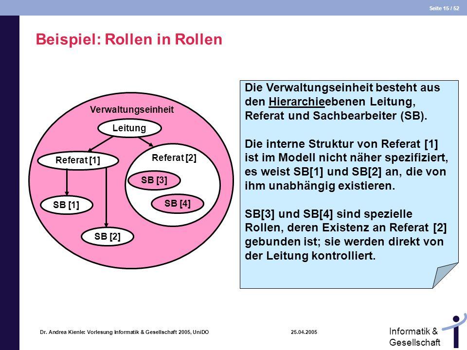 Seite 15 / 52 Informatik & Gesellschaft Dr. Andrea Kienle: Vorlesung Informatik & Gesellschaft 2005, UniDO 25.04.2005 Beispiel: Rollen in Rollen Leitu