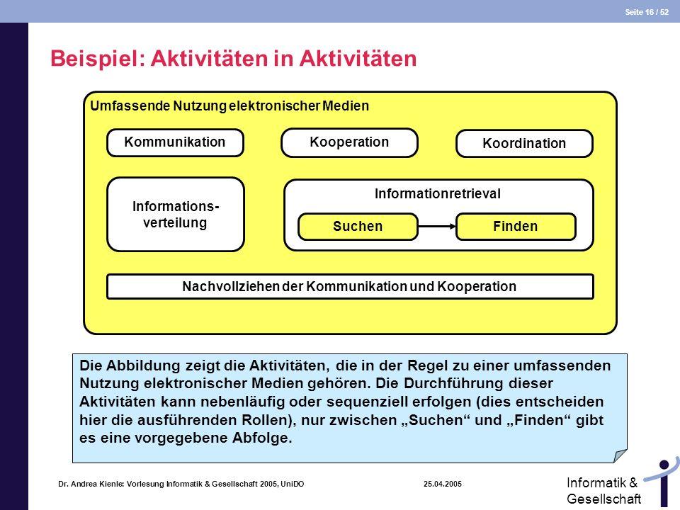 Seite 16 / 52 Informatik & Gesellschaft Dr. Andrea Kienle: Vorlesung Informatik & Gesellschaft 2005, UniDO 25.04.2005 Beispiel: Aktivitäten in Aktivit