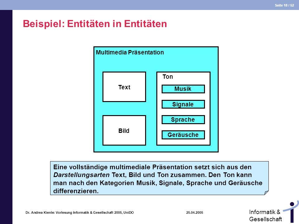 Seite 18 / 52 Informatik & Gesellschaft Dr. Andrea Kienle: Vorlesung Informatik & Gesellschaft 2005, UniDO 25.04.2005 Beispiel: Entitäten in Entitäten